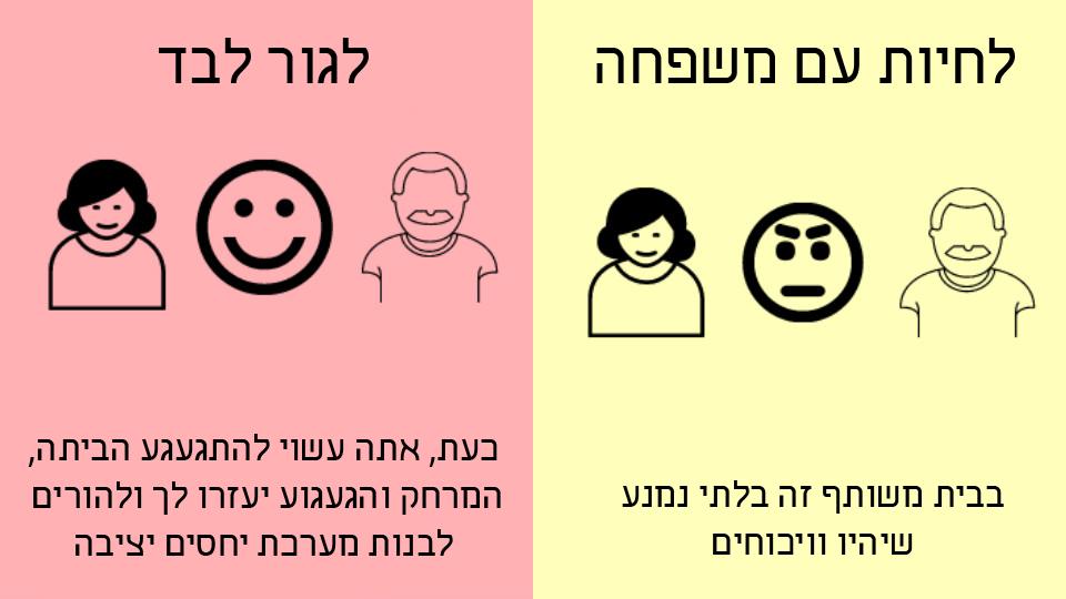 8 הבדלים בין חיים כמשפחה לבין לגור לבדך